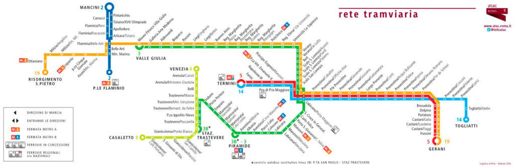 Трамвайные маршруты Рима