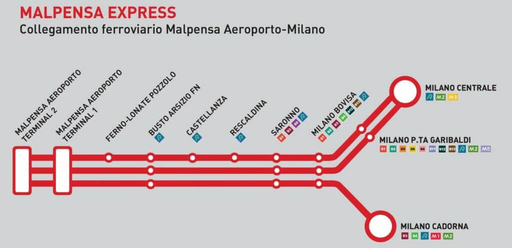 Как добраться из аэропорта Мальпенса в Милан