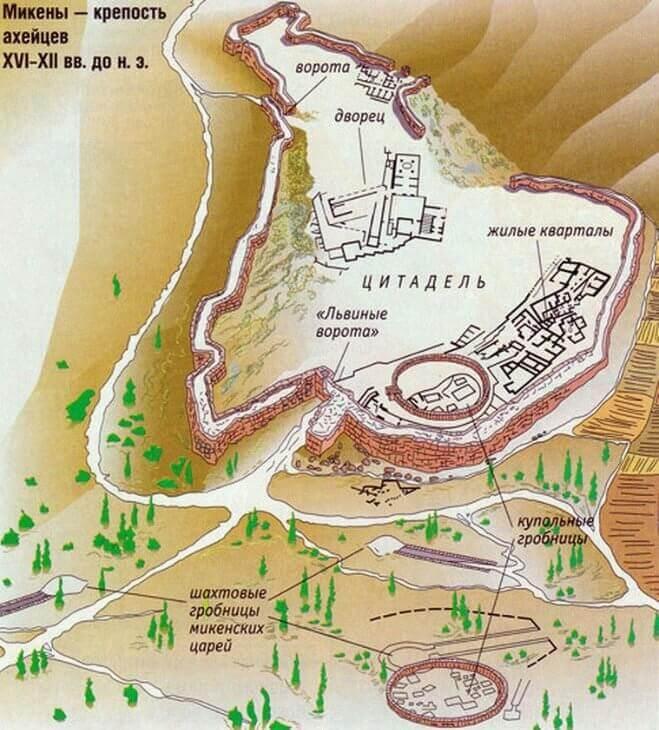 Древние Микены - в поисках легенд