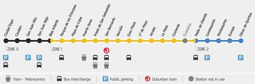 Тарифные зоны линии метро Севильи