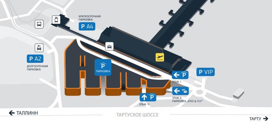 Парковка в аэропорту Таллина
